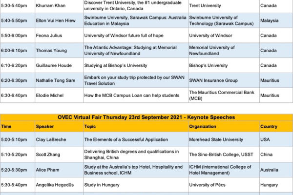 OVEC September 2021 Virtual Fair: Watch exciting and informative Keynote presentations – Schedule